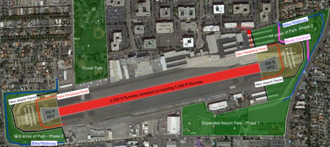 Santa Monica Airport – What Happens Next?